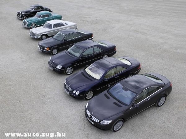 Mercedes kronológia