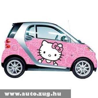 Rózsaszín és Hello Kitty